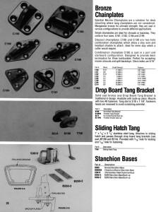 chainplates